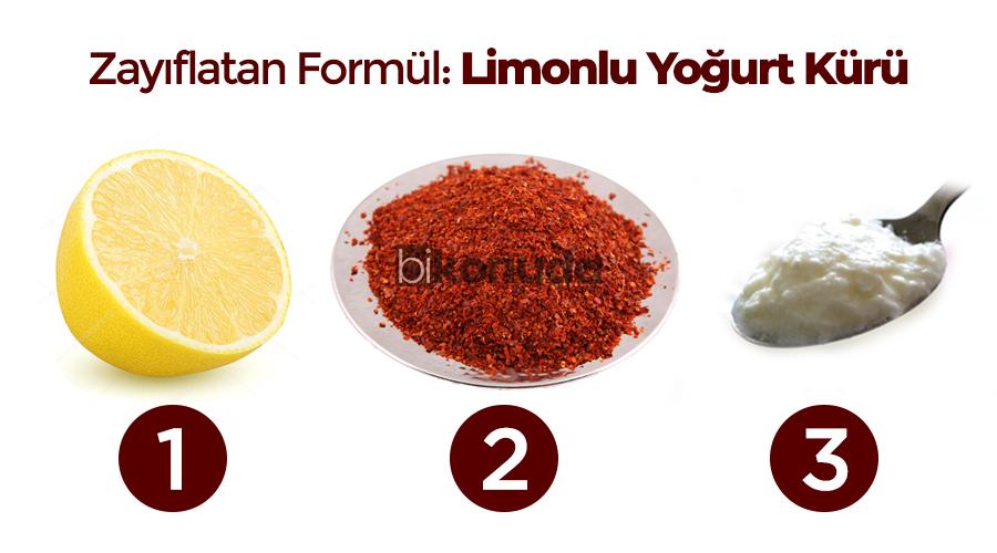 Zayıflatan Formül: Limonlu Yoğurt Kürü